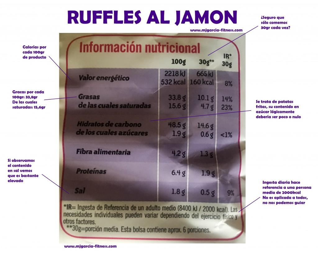 información nutricional rufless al jamon